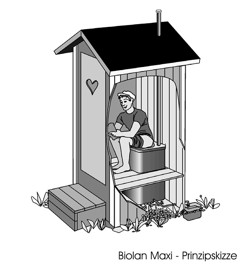 Komposttoilette Bauen naturbauhof biolan maxi komposttoilette