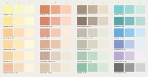 Farbkarte Wandfarben Und Putze (Kreidezeit)
