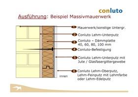 Sehr NaturBauHof: Holzfaser-Dämmplatten HR65