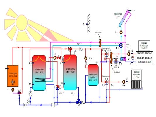 Nett Schaltplan Der Gasheizung Galerie - Elektrische ...